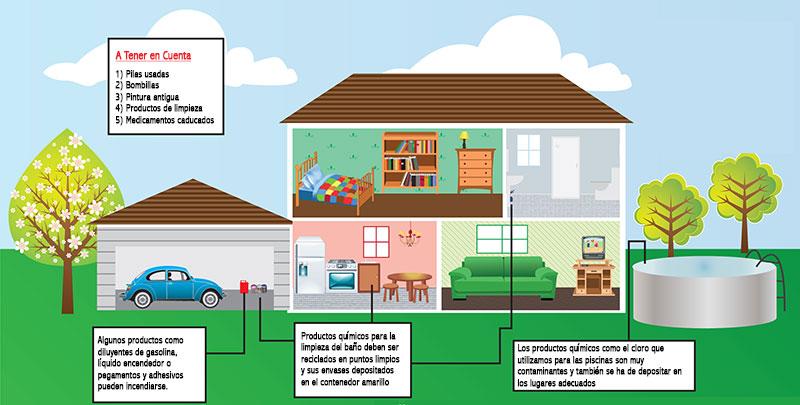 Tips para reciclar en casa